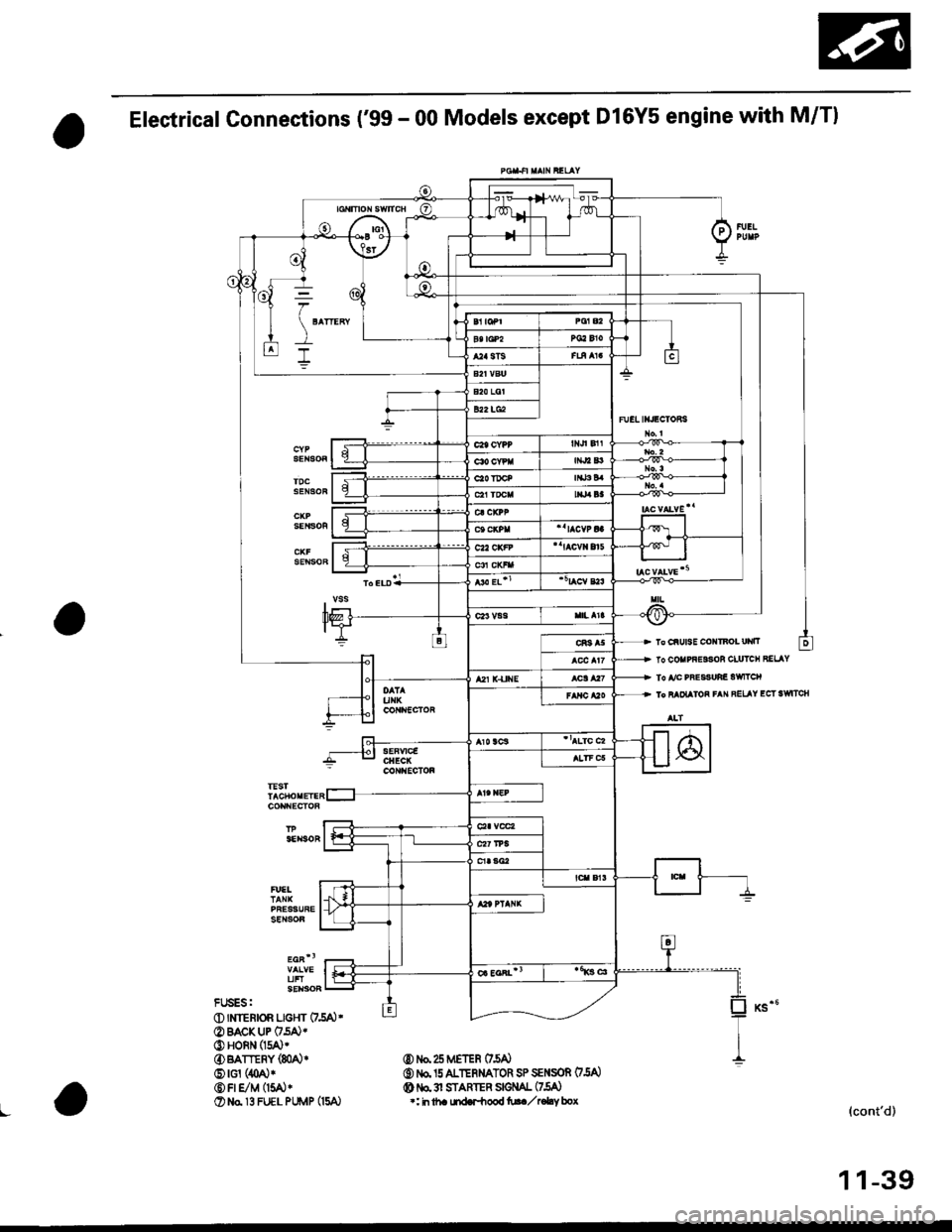 C 446 96 Civic D16y7 Wire Diagram Schematic Diagrams Wiring Harness Engine Honda 1998 6 G Workshop Manual