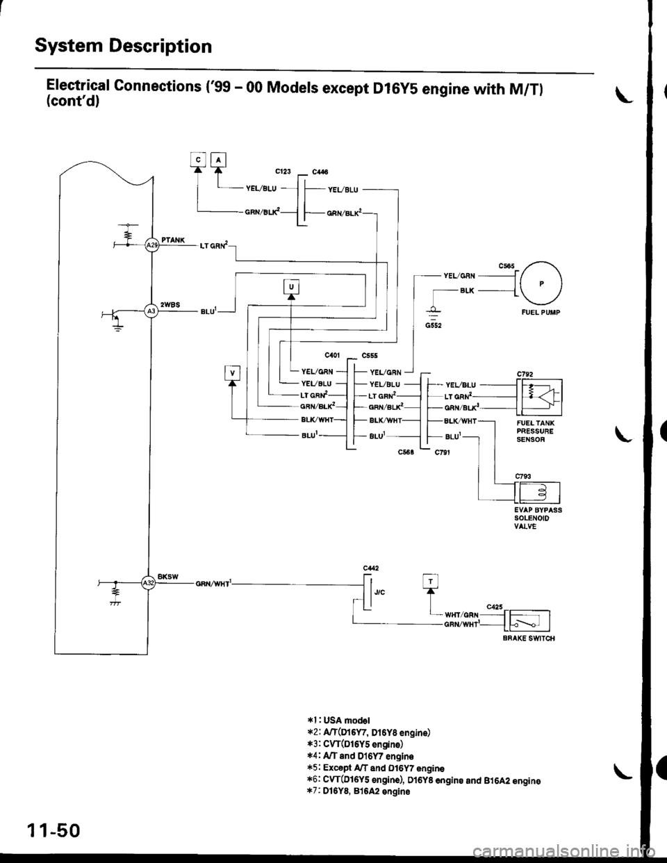 HONDA CIVIC 1998 6.G on