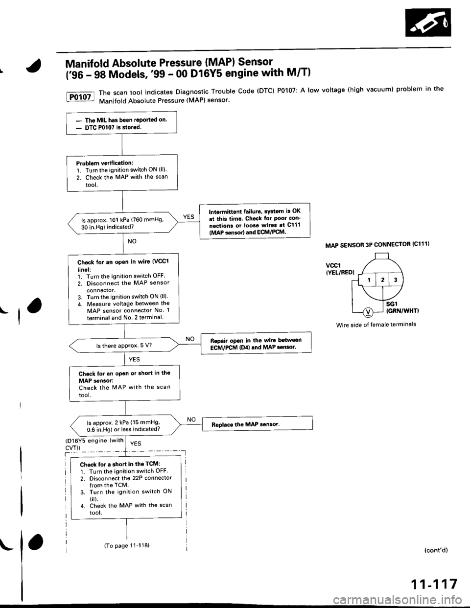 honda civic 1998 6 g workshop manual, page 386  manifold absolute pressure { map} sensor