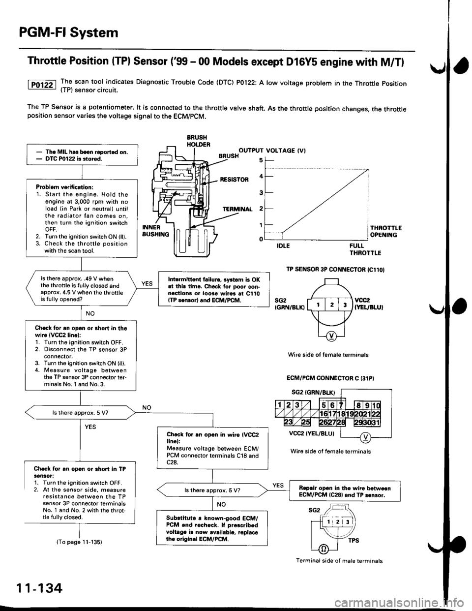 Check Engine Honda Civic 1997 6g Workshop Manual Primary Heated Oxygen Sensor Ho2ssensor 1 Heater Circuit Page 403