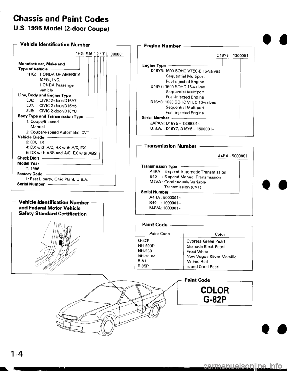 honda civic 2000 6g workshop manual page 6