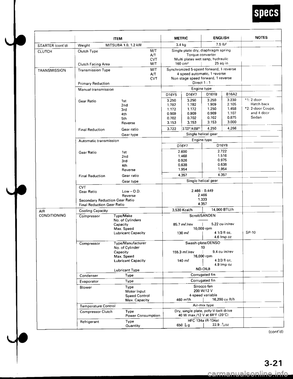 2000 Honda Civic Fuse Box Manual : Honda civic hx fuse diagram amp wiring for bmw e