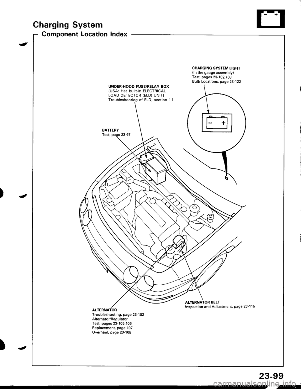 Bulb Honda Integra 1998 4g Workshop Manual 99 Fuse Diagram Page 1156