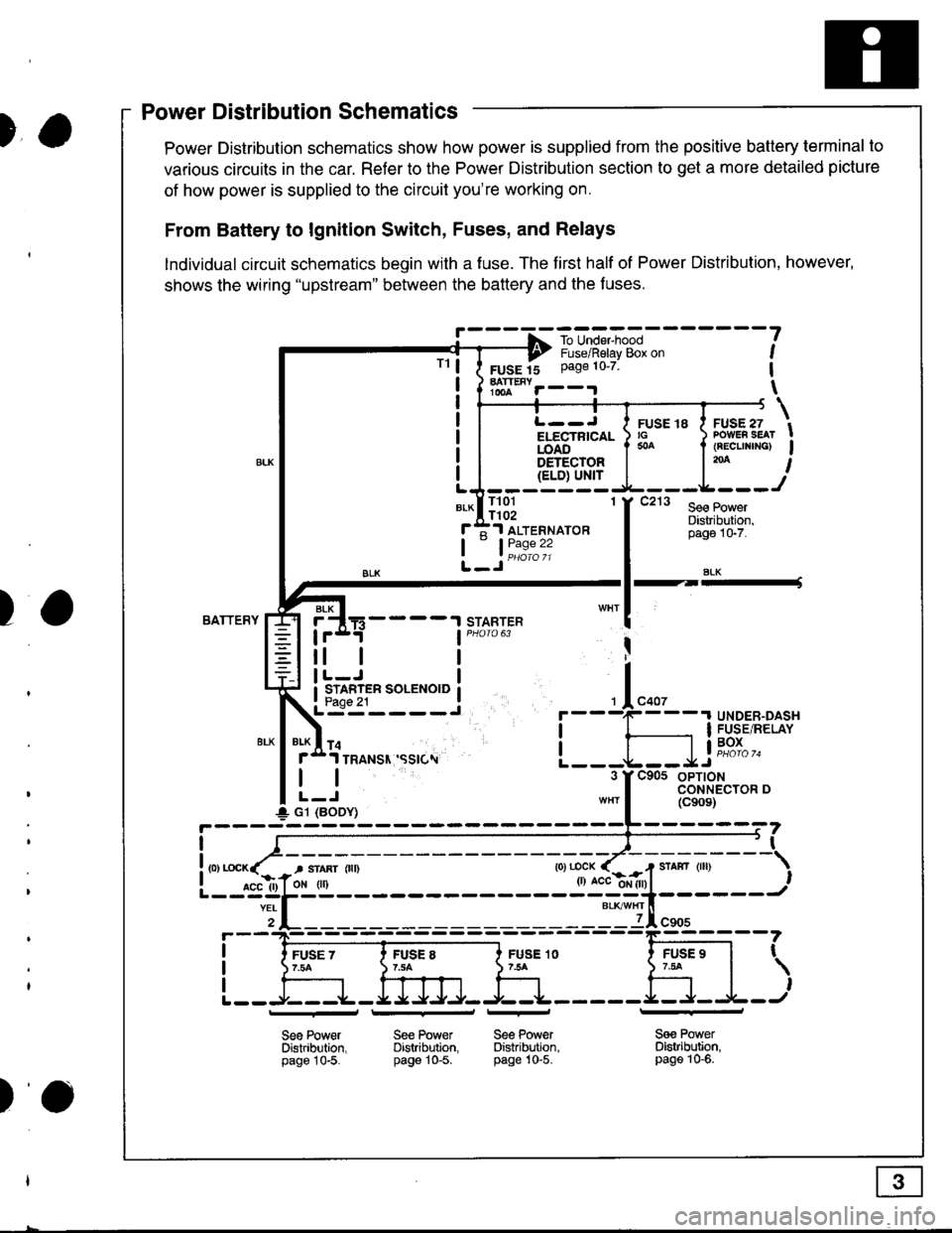 Fuses Honda Integra 1998 4g Workshop Manual Fuse Box Abbreviations Page 1386