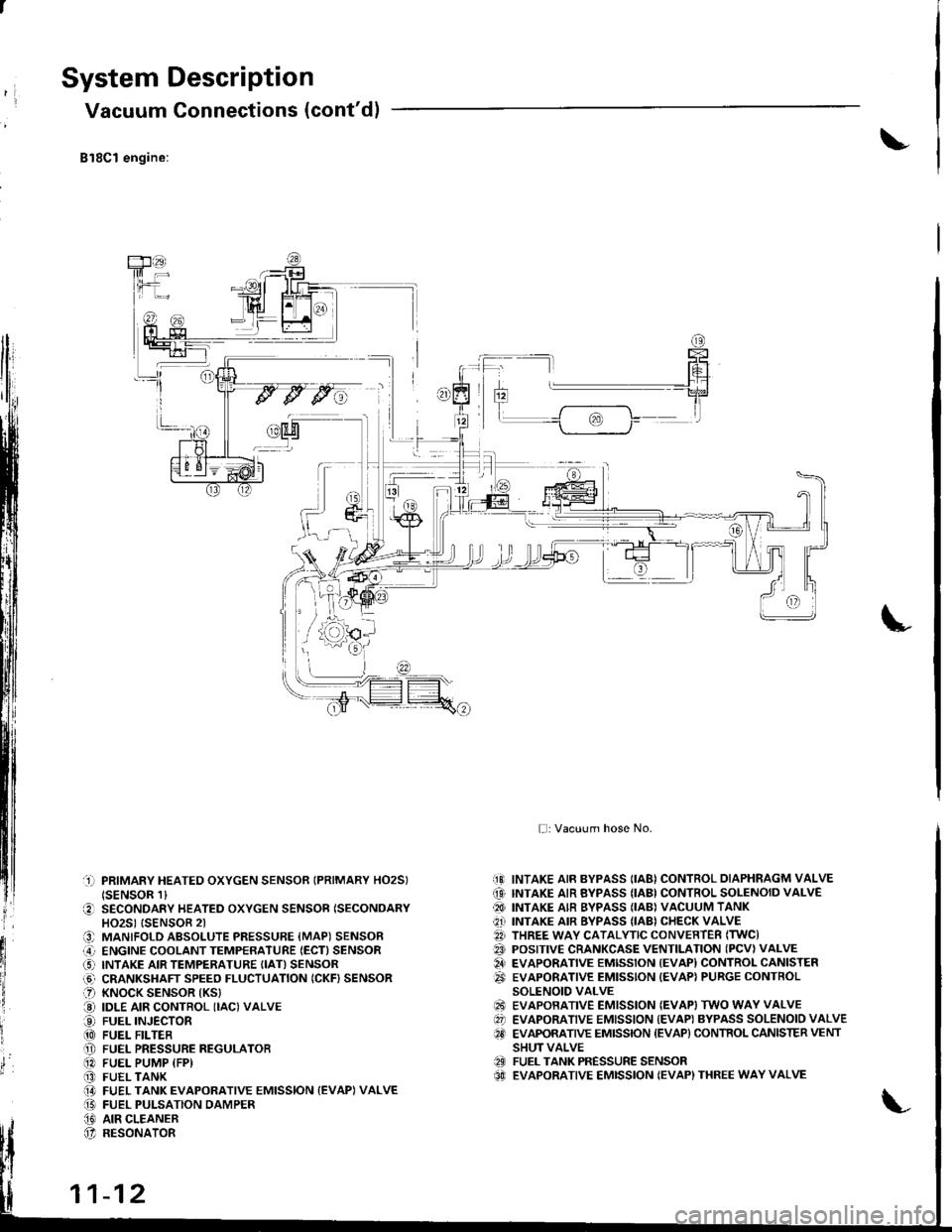 Check Engine Honda Integra 1998 4g Workshop Manual 3 1l Fuel Flow Diagram G Page 217 System Description