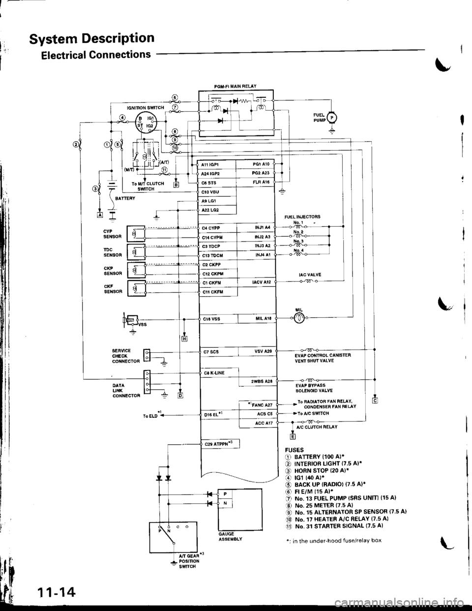 Cm400c Wiring Diagram Schematic Diagrams Electrical Of Honda Cm400a Enthusiast U2022 A Non Computer 700r4 Source 1981