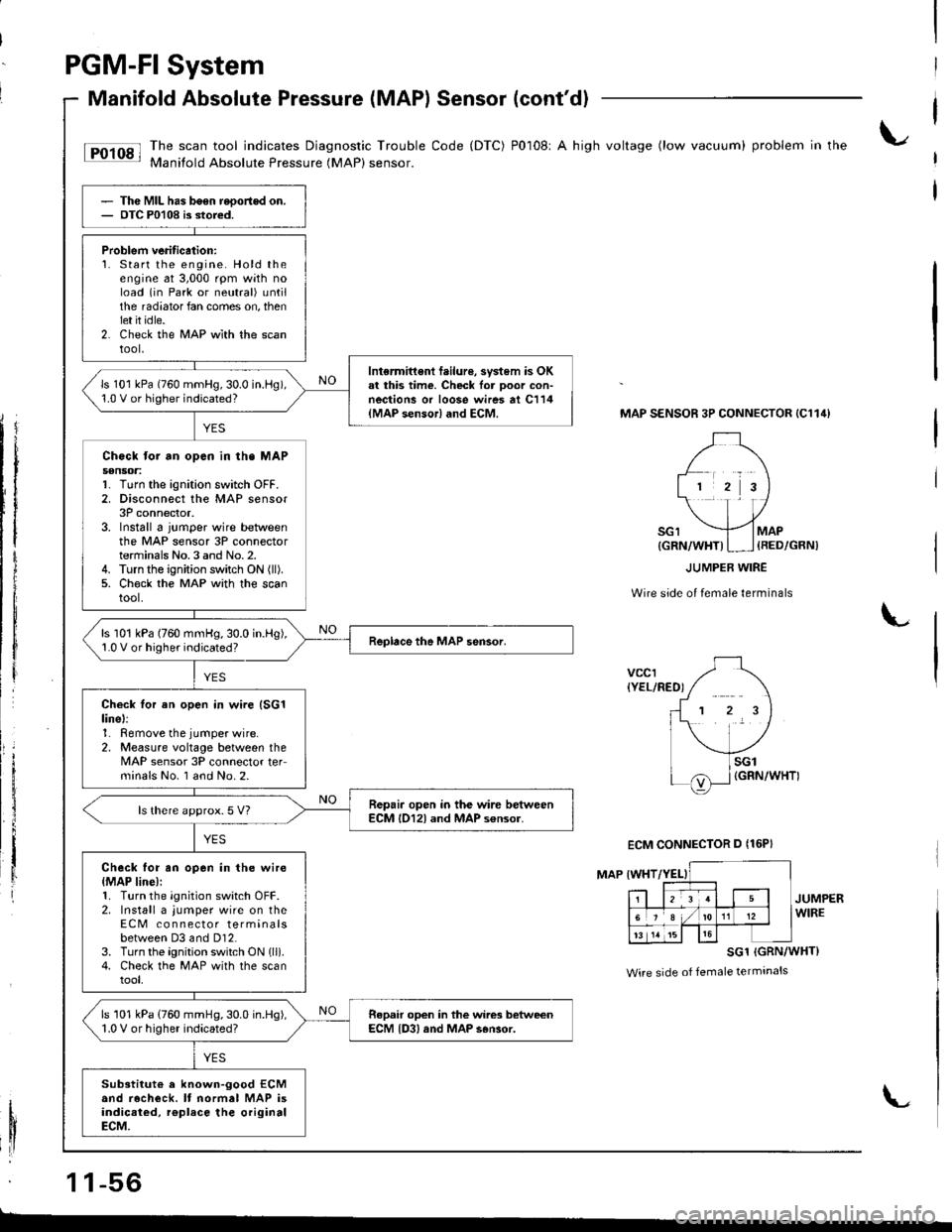 Check Engine Honda Integra 1998 4g Workshop Manual Map Sensor Wiring Page 261