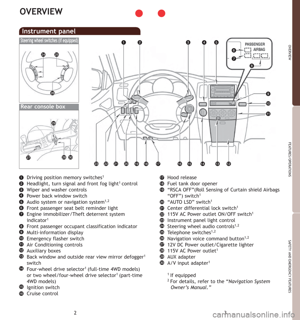 TOYOTA 4RUNNER 2007 N210 / 4.G Quick Reference Guide, Page 4