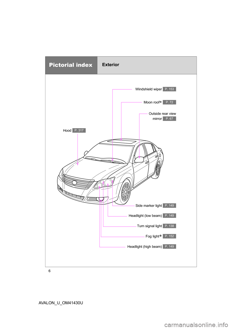TOYOTA AVALON 2009 XX30 / 3.G Owners Manual, Page 6