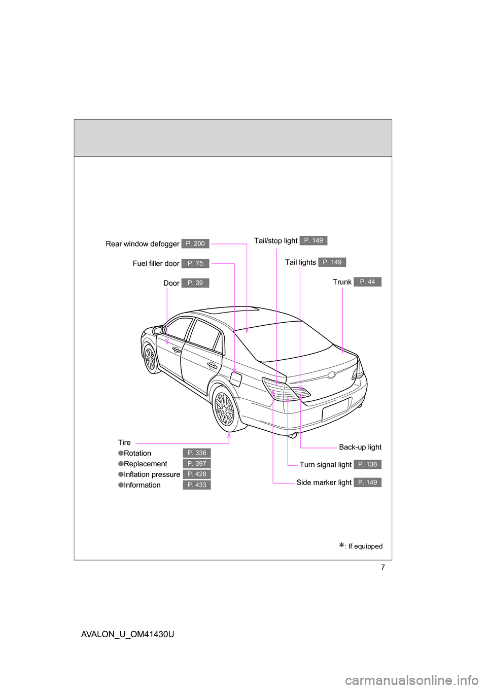 TOYOTA AVALON 2009 XX30 / 3.G Owners Manual, Page 7