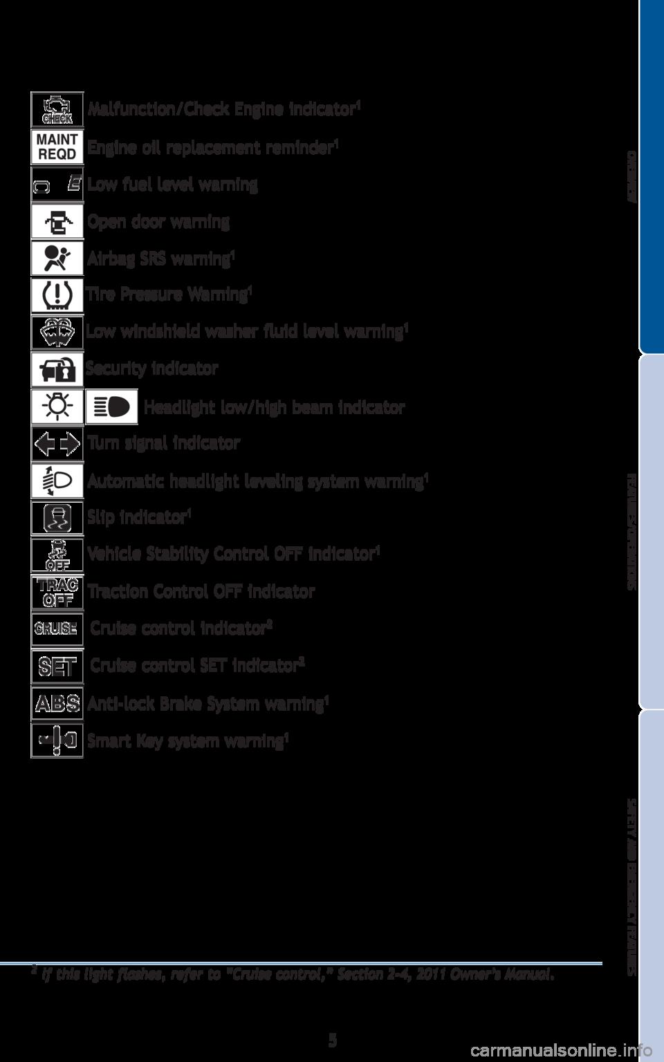 Sienna toyota sienna dashboard warning symbols toyota sienna toyota avalon 2011 xx30 3g quick reference guide buycottarizona Gallery