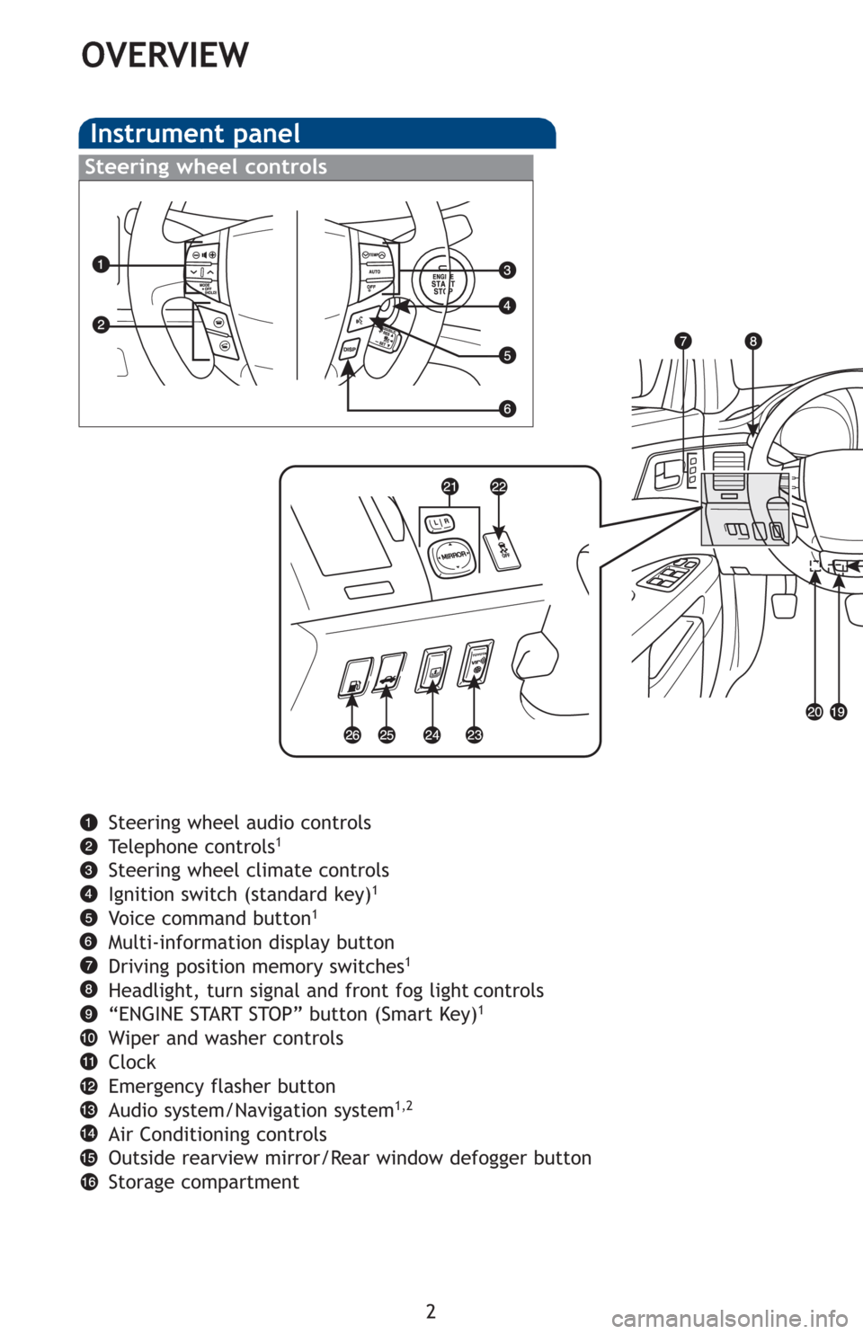 TOYOTA AVALON 2012 XX40 / 4.G Quick Reference Guide, Page 4