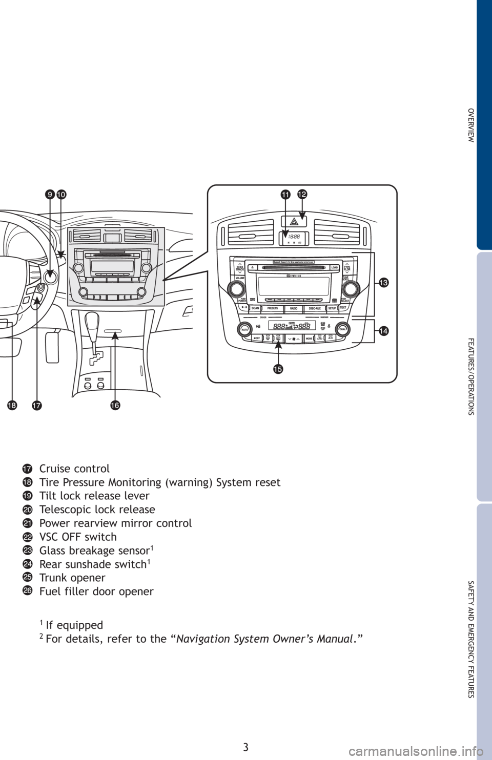 TOYOTA AVALON 2012 XX40 / 4.G Quick Reference Guide, Page 5