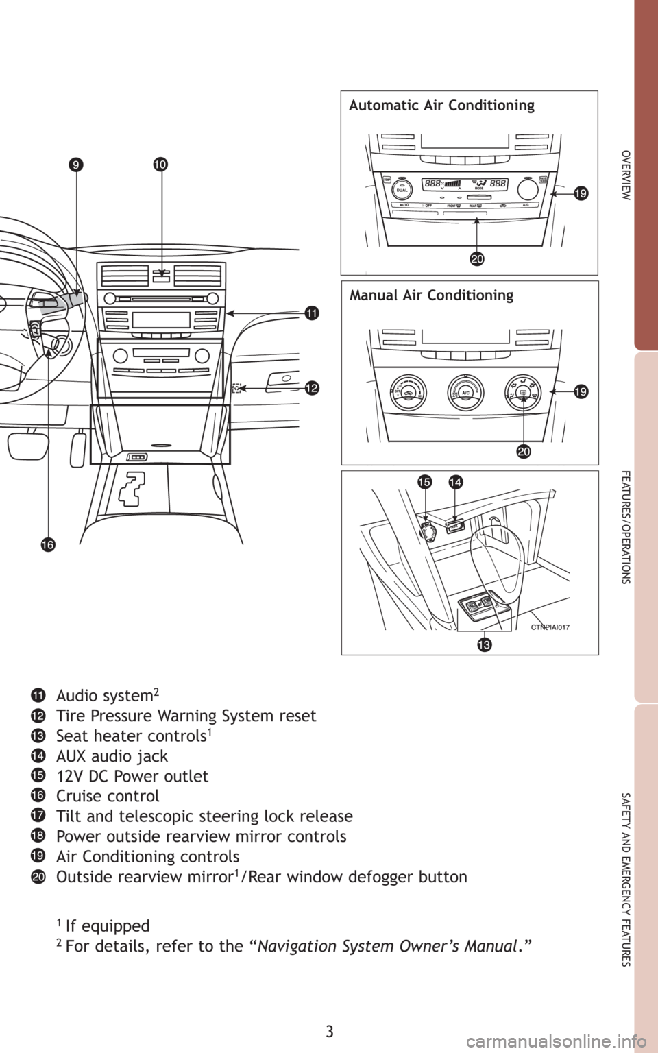 TOYOTA CAMRY 2009 XV40 / 8.G Quick Reference Guide, Page 5