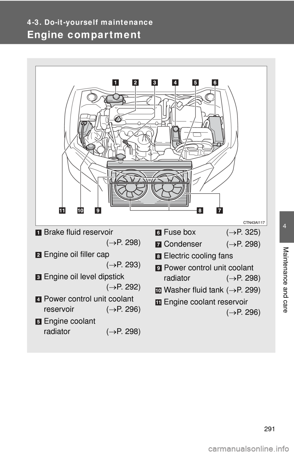 Engine Coolant Toyota Camry Hybrid 2008 Xv40 8g Owners Manual Fan Diagram Page 291