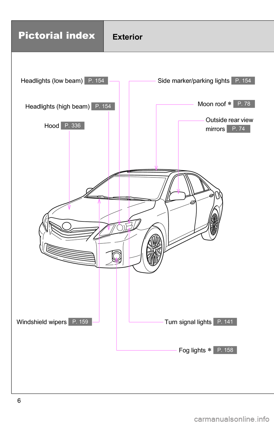 TOYOTA CAMRY HYBRID 2010 XV40 / 8.G Owners Manual, Page 6