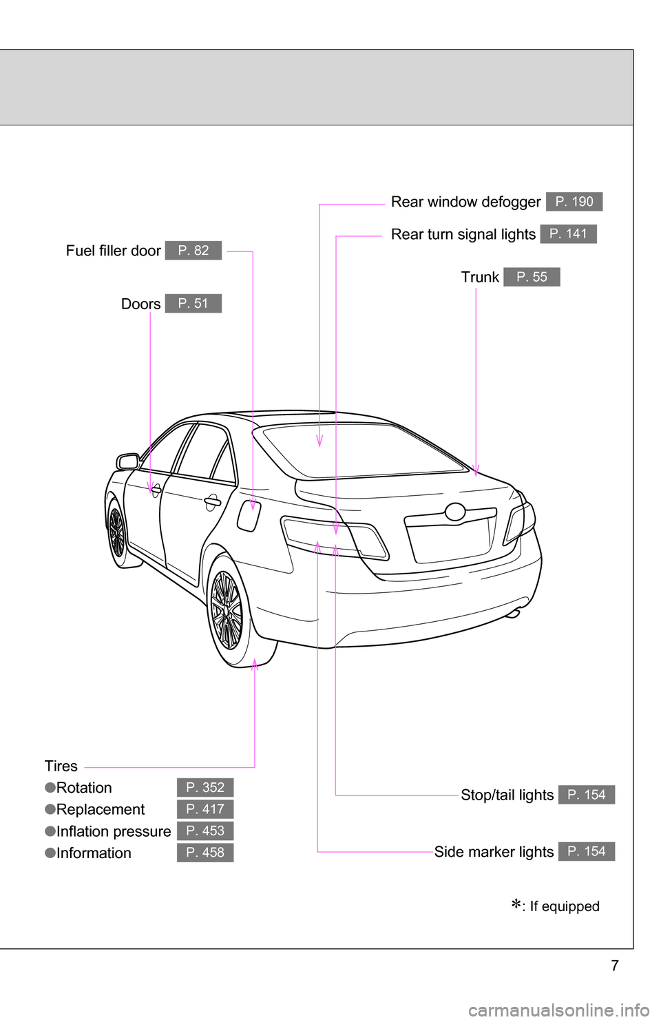 TOYOTA CAMRY HYBRID 2010 XV40 / 8.G Owners Manual, Page 7