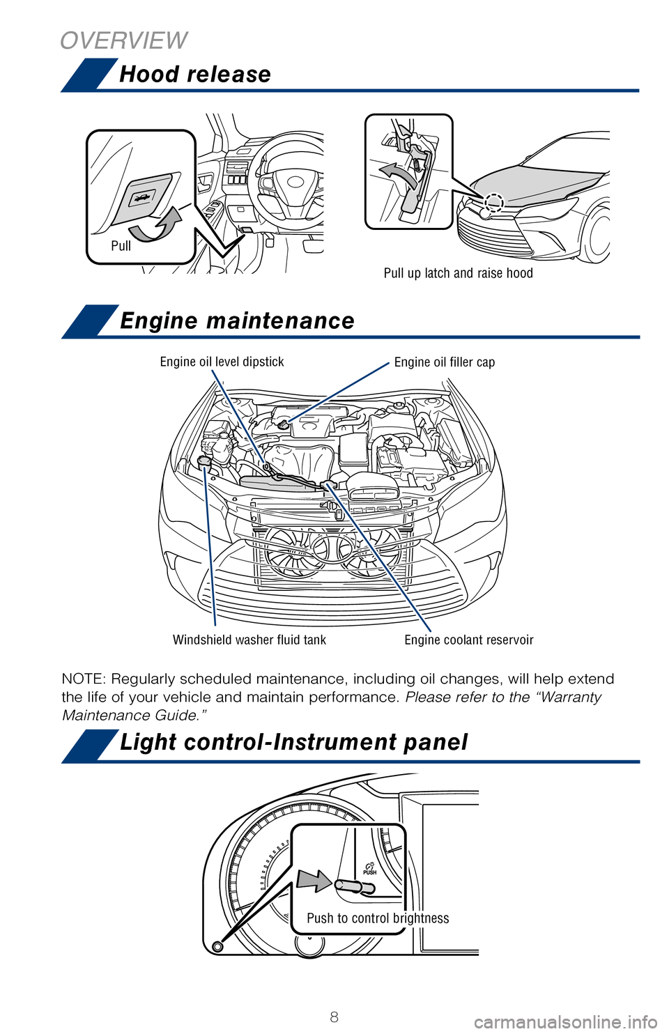 Oil Level Toyota Camry Hybrid 2017 Xv50 9g Quick Reference Guide Engine Diagram