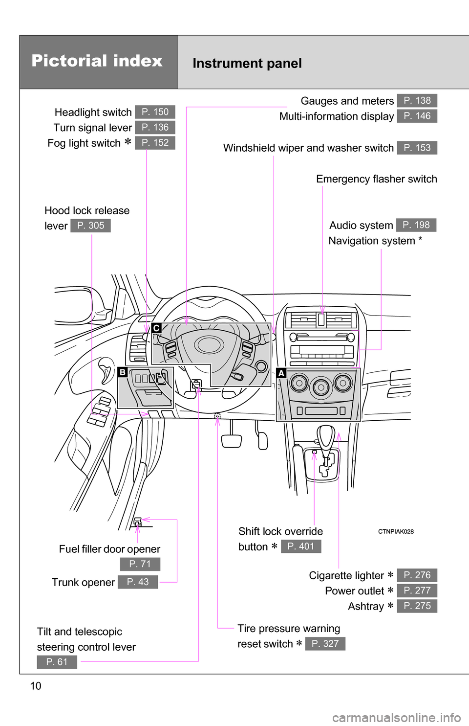 Toyota Corolla Owners Manual: Multi-information display