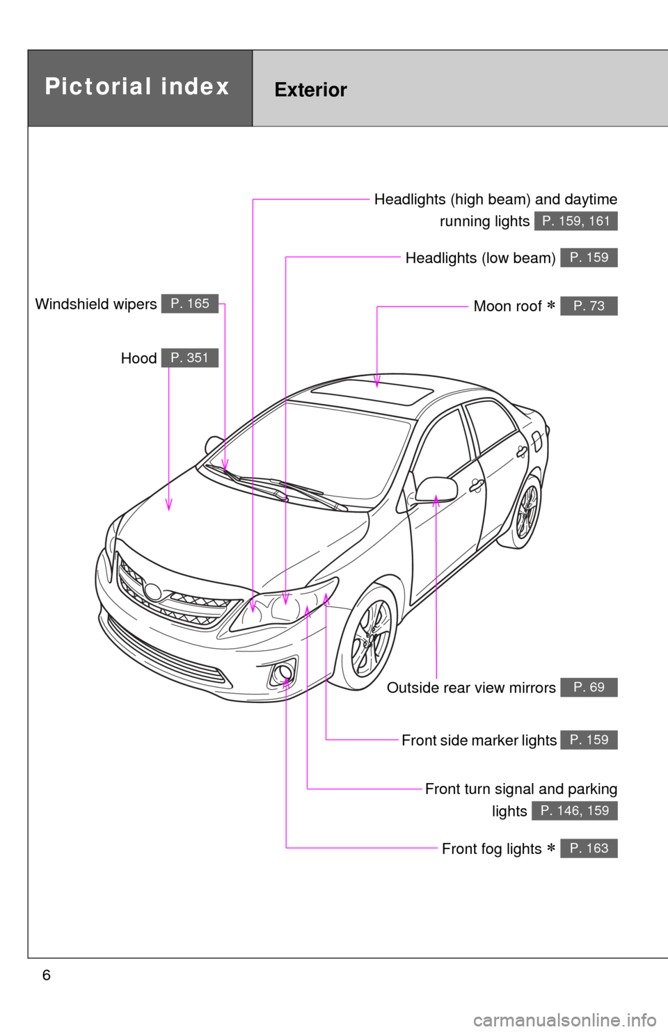 Toyota Corolla 2013 11g Owners Manual 2001 Backup Light Switch Page 6