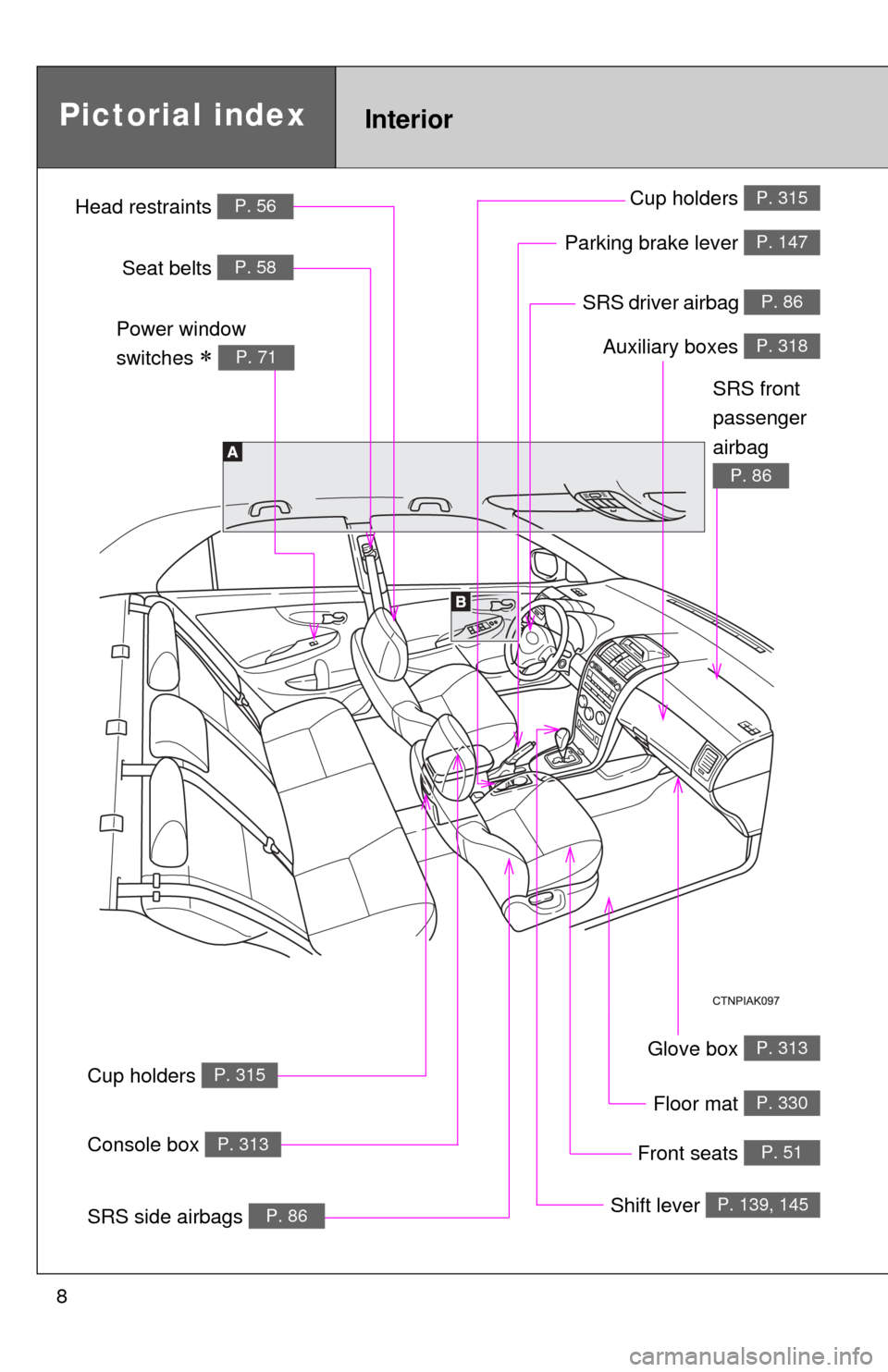Toyota Corolla 2013 11g Owners Manual Fuse Diagram Page 8