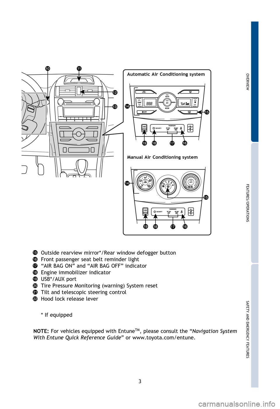 Toyota Corolla 2013 11g Quick Reference Guide Engine Dash Light Diagram Page 5