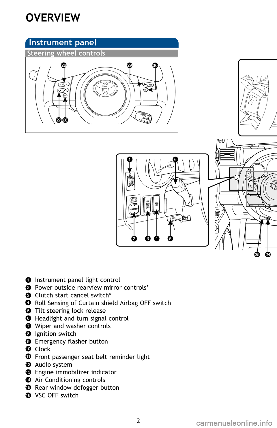 Engine Toyota Fj Cruiser 2013 1g Quick Reference Guide For Brake Light Switch Wiring Diagram Page 4