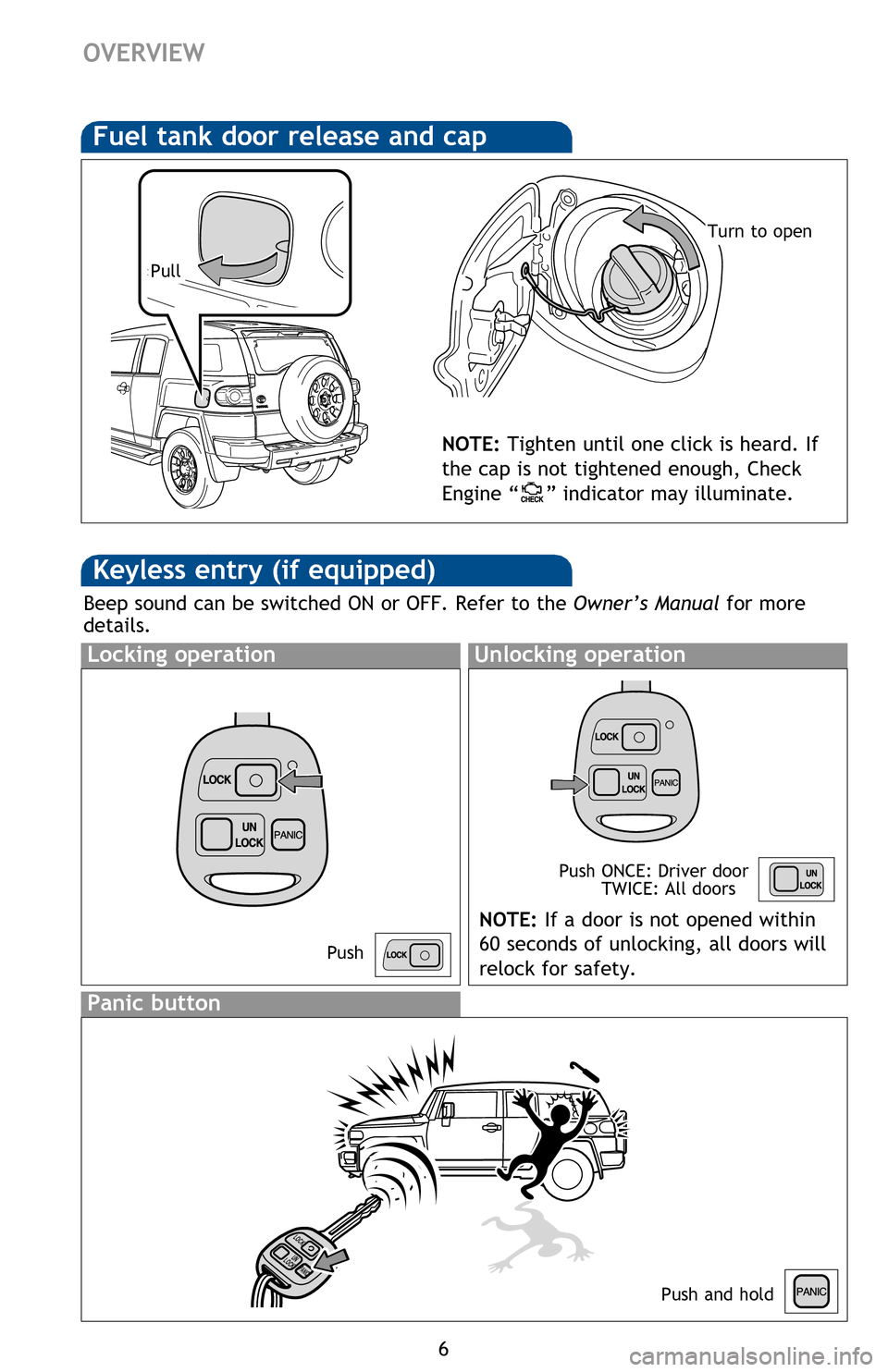 2007 toyota fj cruiser wiring diagram