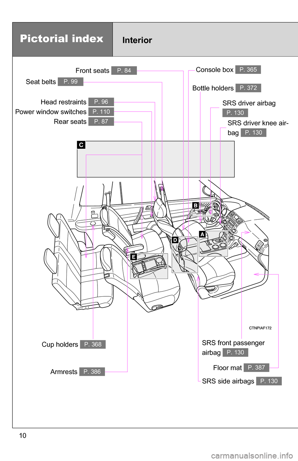 Toyota Highlander Hybrid 2008 Xu40 2g Owners Manual Headlamp Assembly Parts Diagram Page 10