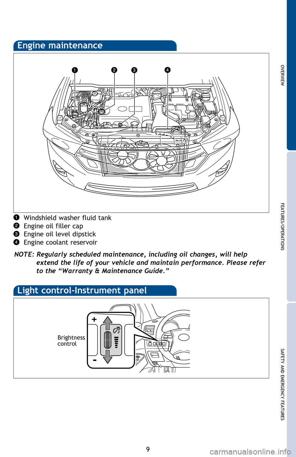 Check Engine Toyota Highlander Hybrid 2013 Xu50 3g Quick 2006 Diagram Reference Guide Page 11