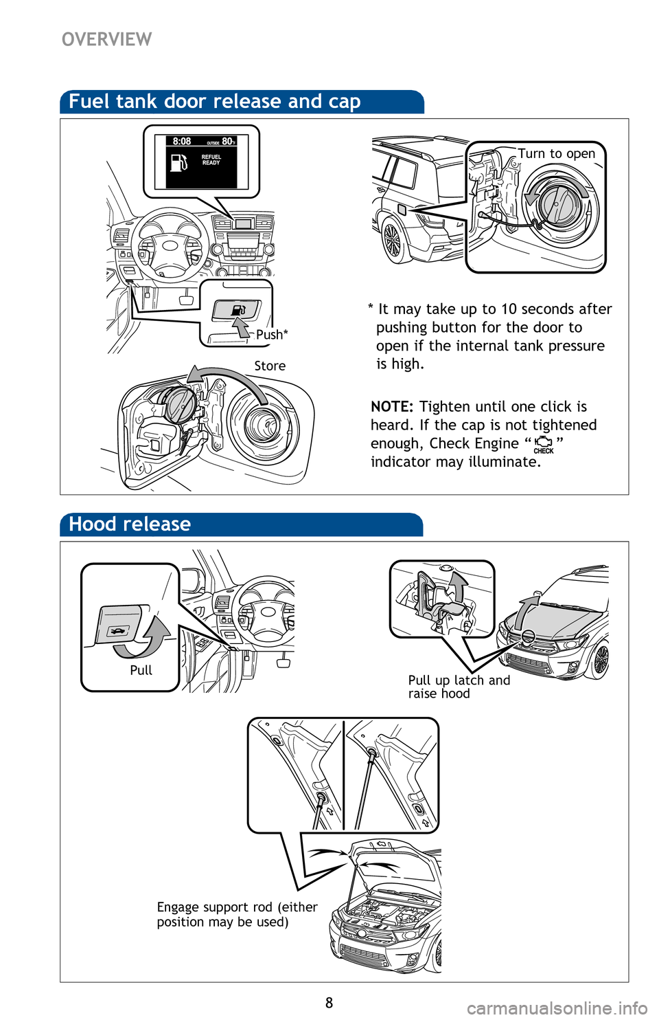Check Engine Toyota Highlander Hybrid 2013 Xu50 3g Quick 2006 Diagram Reference Guide Page 10