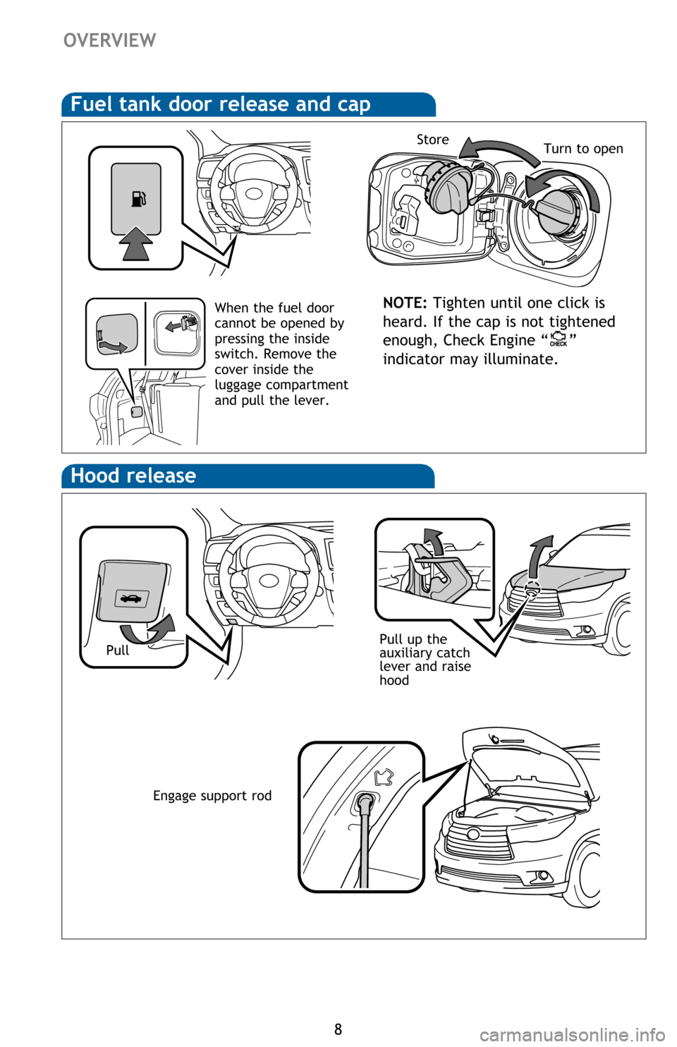 Toyota Highlander Hybrid 2017 Xu50 3g Quick Reference Guide Headlamp Assembly Parts Diagram Page 10