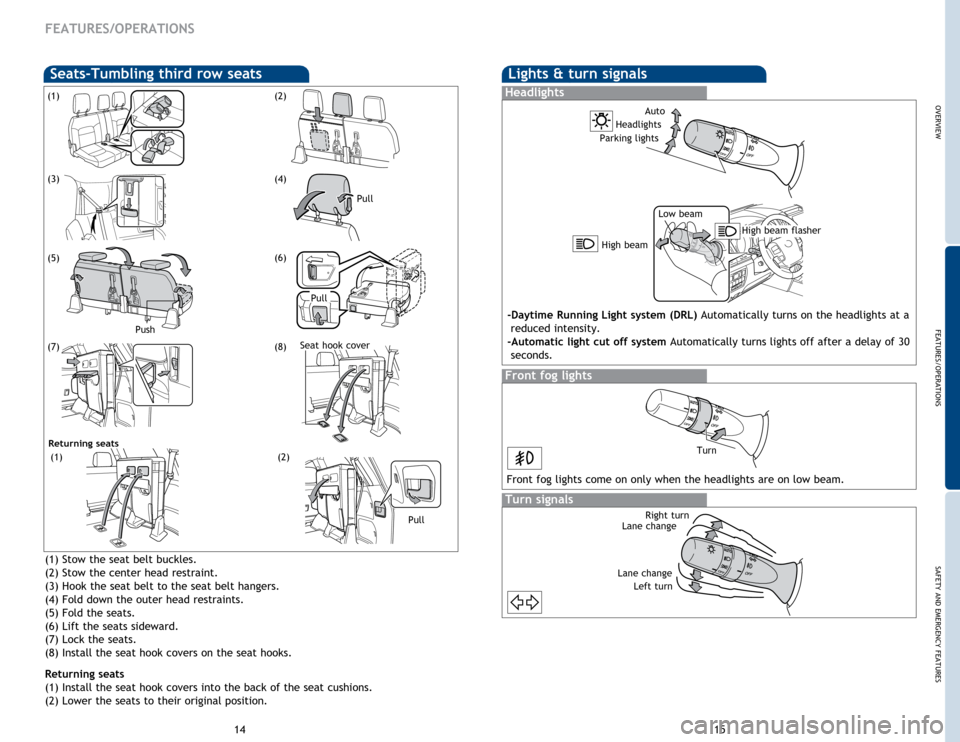toyota land cruiser 2014 j200 quick reference guide