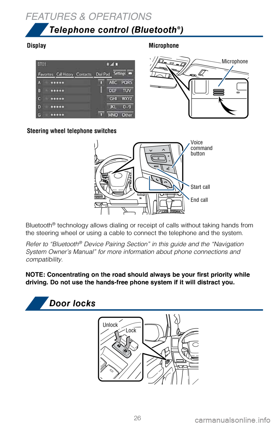 Toyota Land Cruiser 2017 J200 Quick Reference Guide Microphone Locations And More From Page 27 In The Manual 28