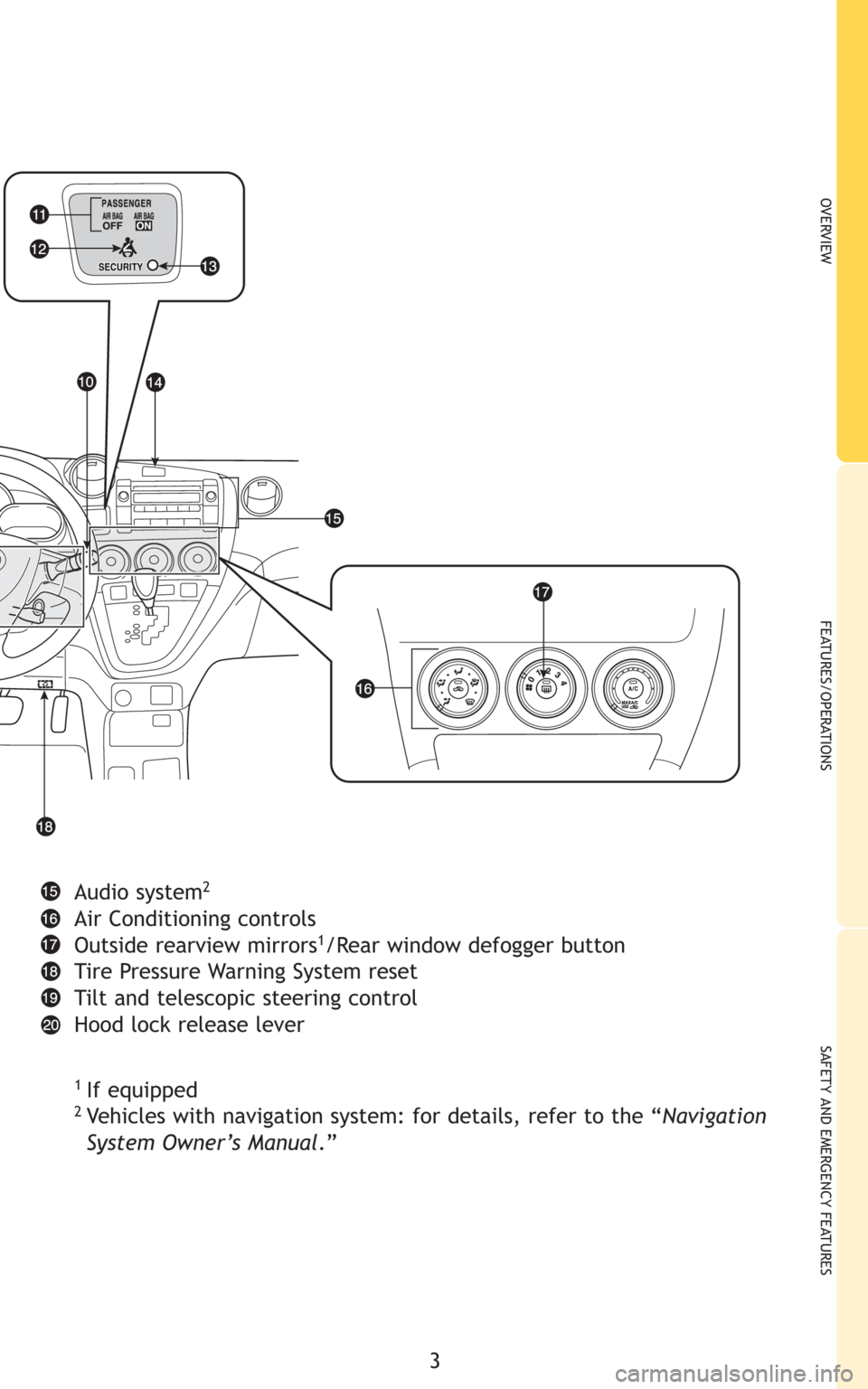 Toyota 2az Engine Together With Air Conditioning System Diagram
