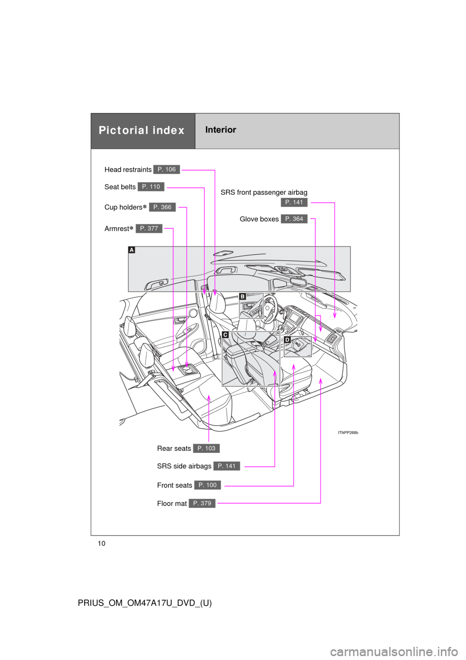Toyota Prius 2015 4g Owners Manual Schematic Page 10