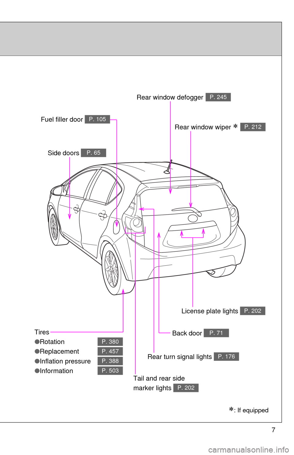 Toyota Prius C 2012 Nhp10 1g Owners Manual Fuse Box Page 7