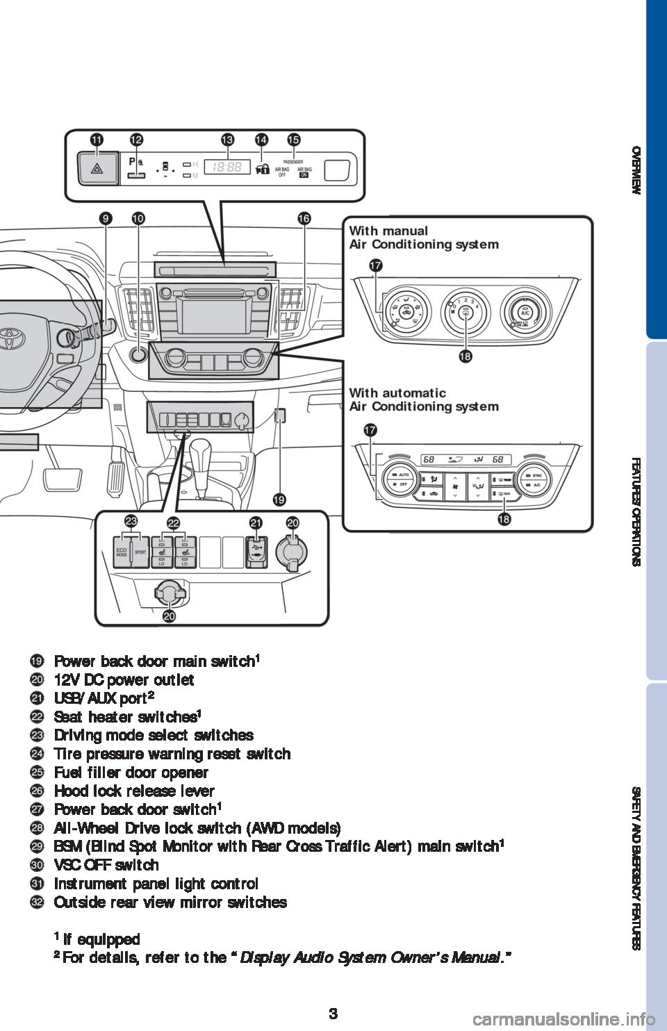 toyota rav4 2013 xa40    4 g quick reference guide