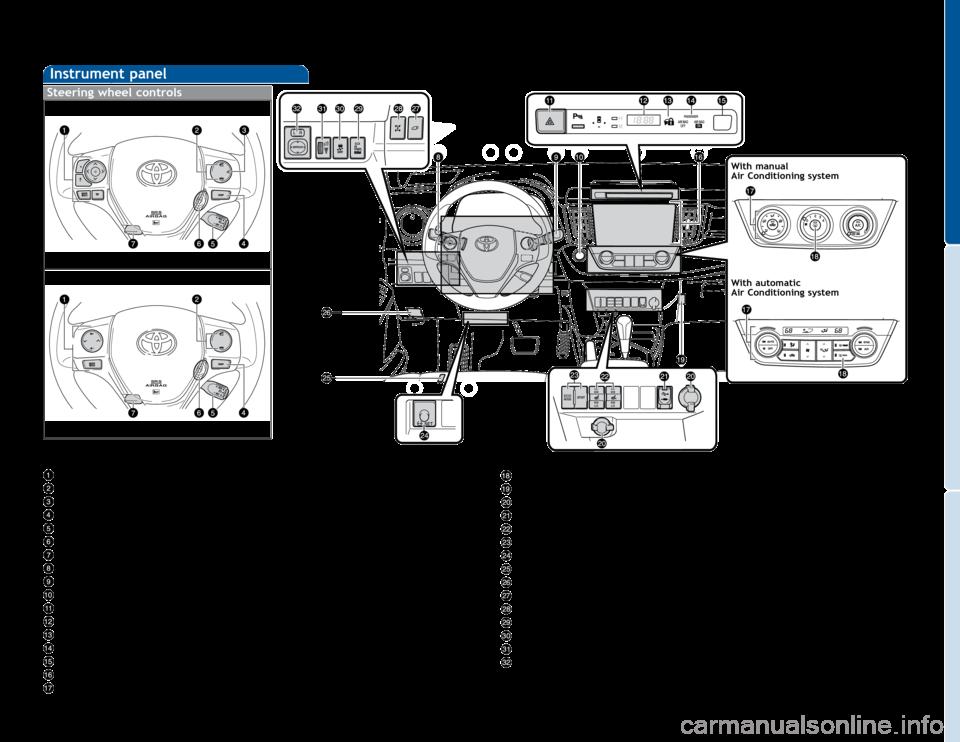 toyota rav4 awd system