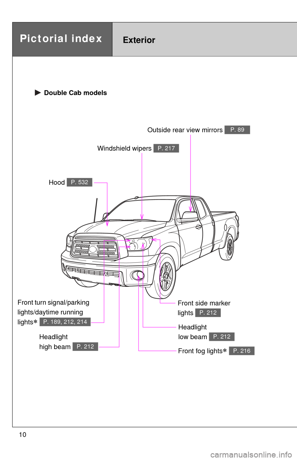 toyota tundra 2011 2 g owners manual rh carmanualsonline info Toyota Tundra Repair 2011 toyota tundra rock warrior owners manual