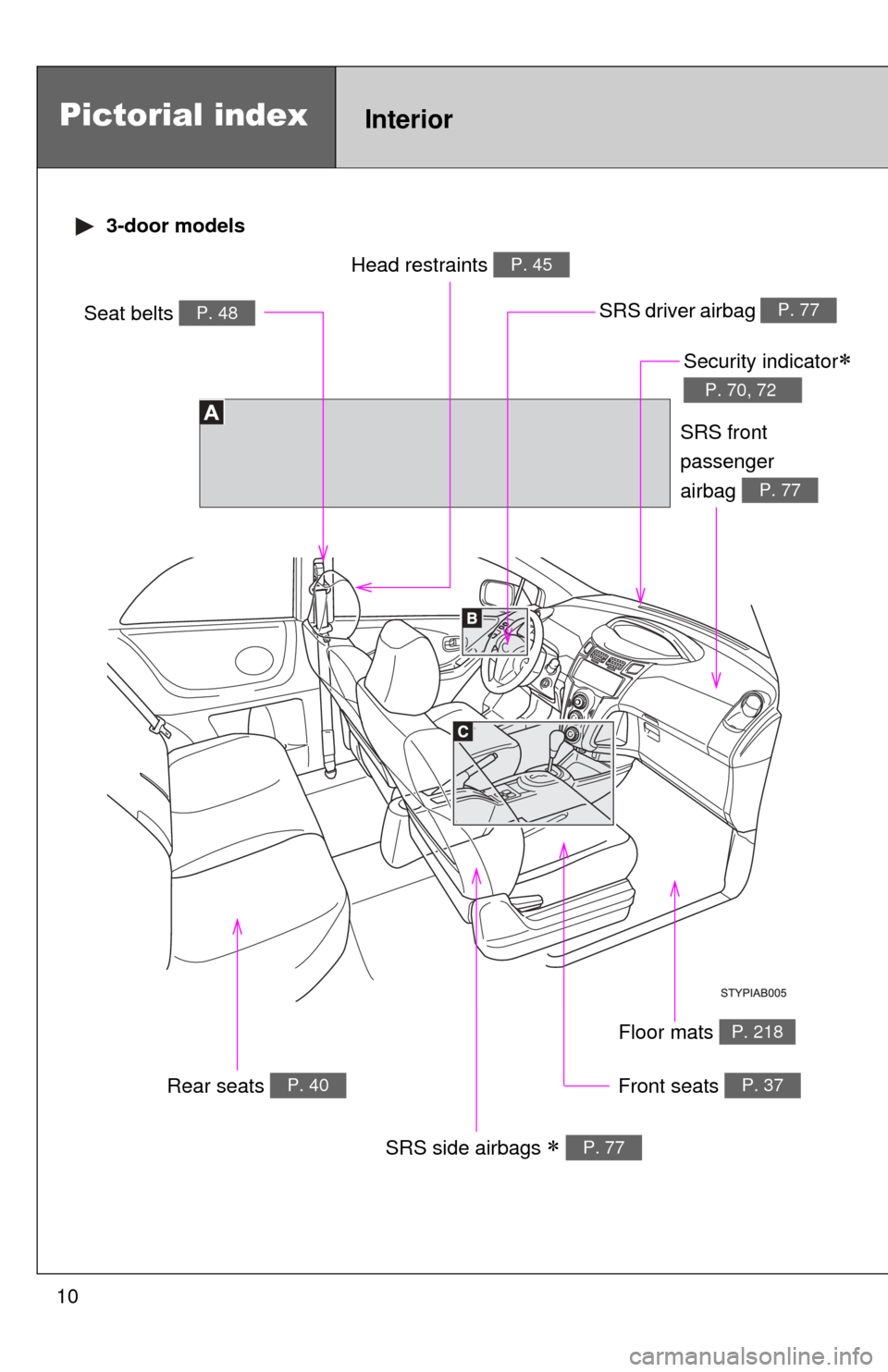 Mazda 3 Service Manual: Vehicle Speed Sensor (VSS) Inspection FS5 A EL