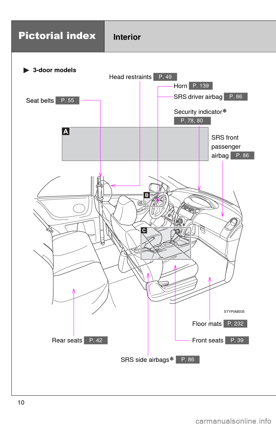 Toyota Yaris 2011 3g Owners Manual Fuse Box Abbreviations Page 10