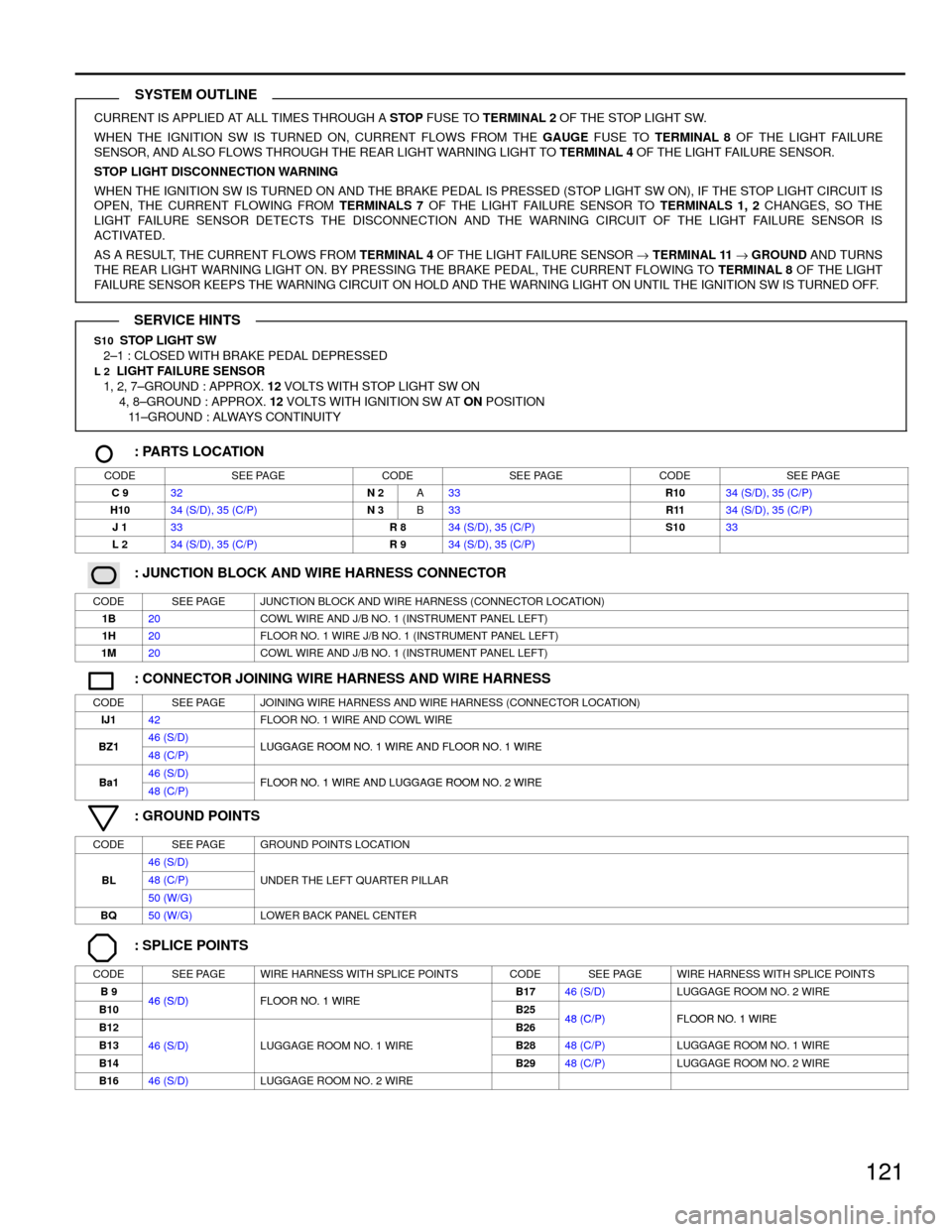 Brake Sensor Toyota Camry 1994 Xv10 4g Wiring Diagrams Workshop 5g Celica Diagram G Manual Page 121