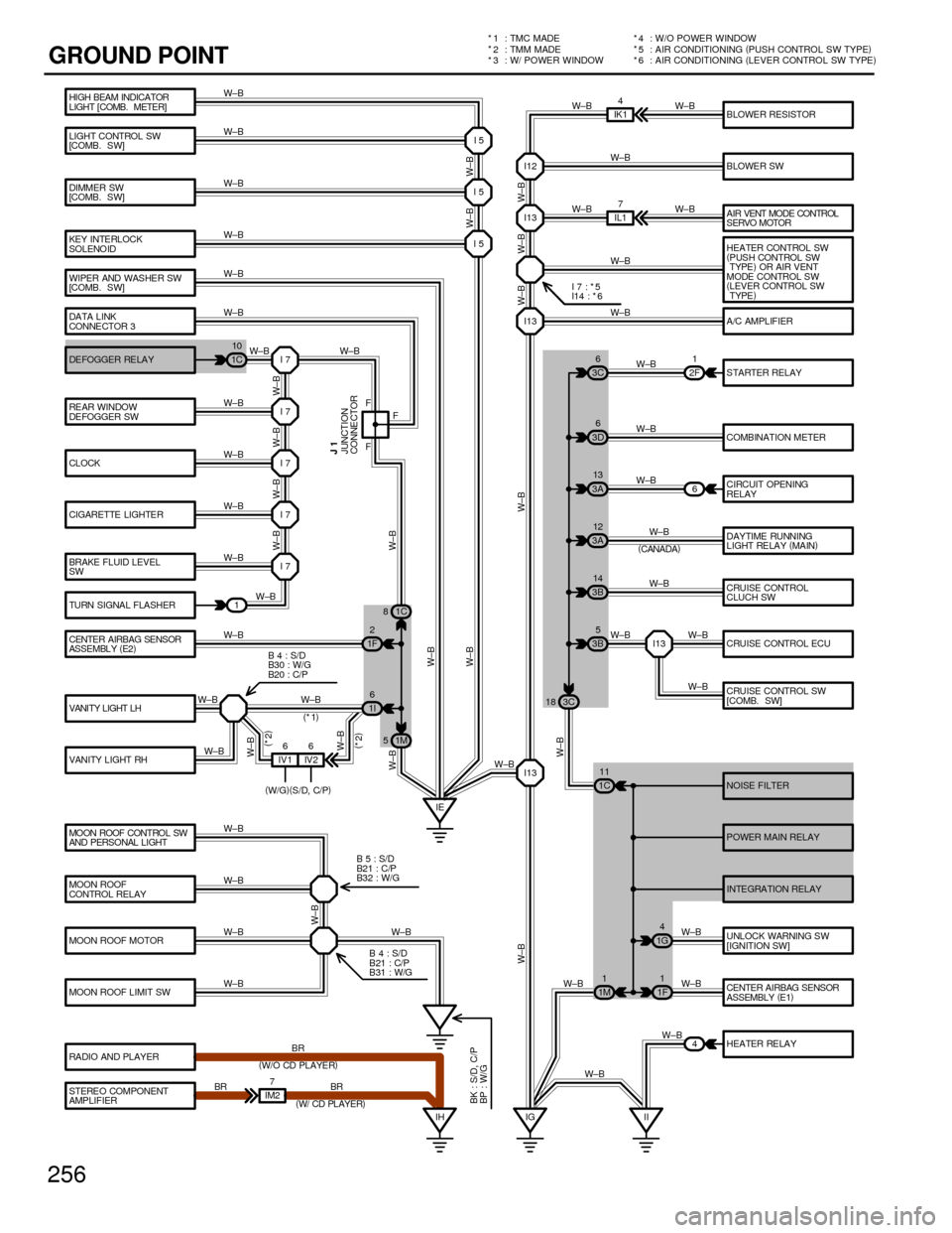 1994 Toyota Camry Radio Wiring Diagram
