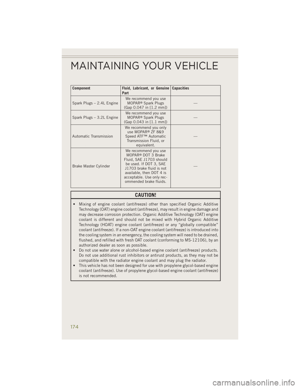 JEEP CHEROKEE 2014 KL / 5.G User Guide, Page 176