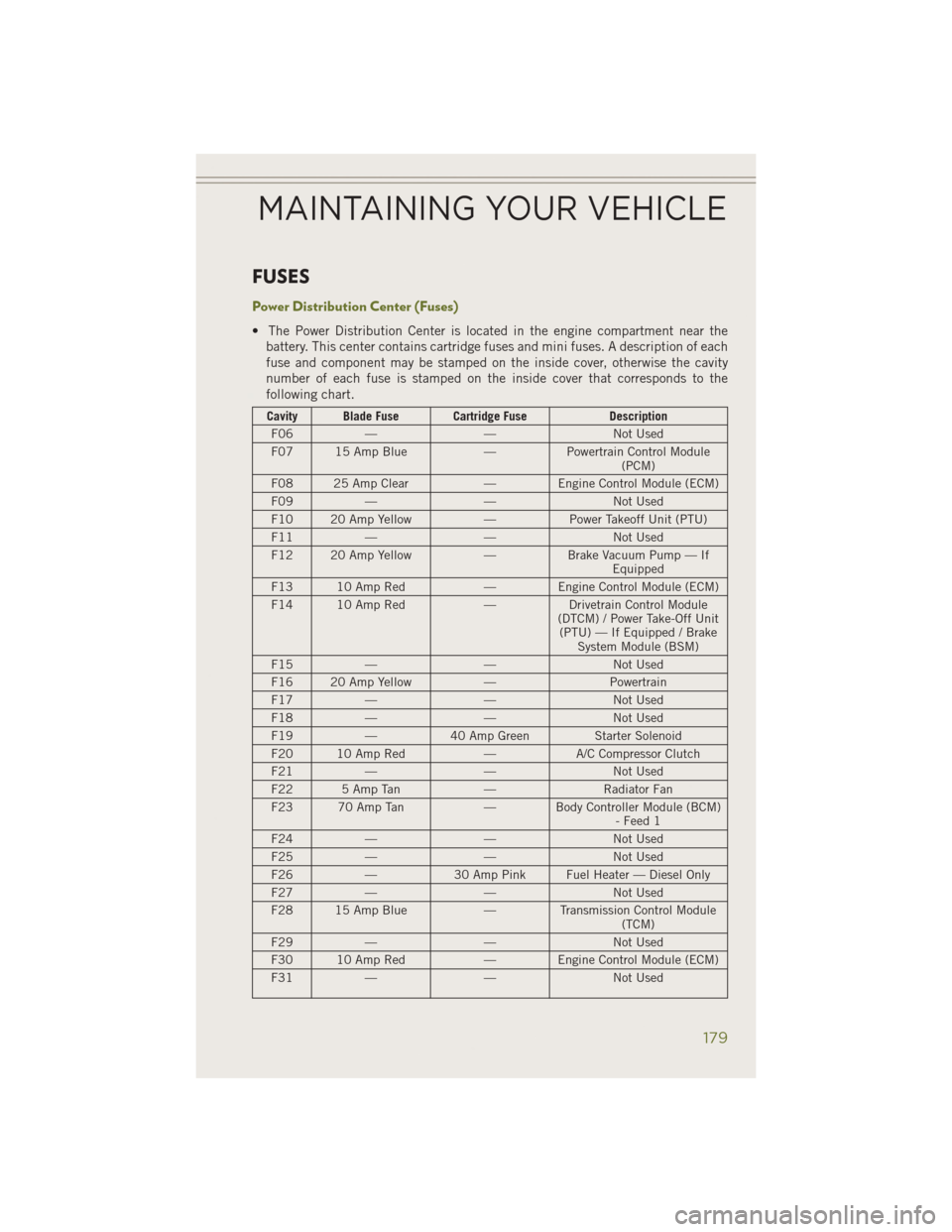 JEEP CHEROKEE 2014 KL / 5.G User Guide, Page 181