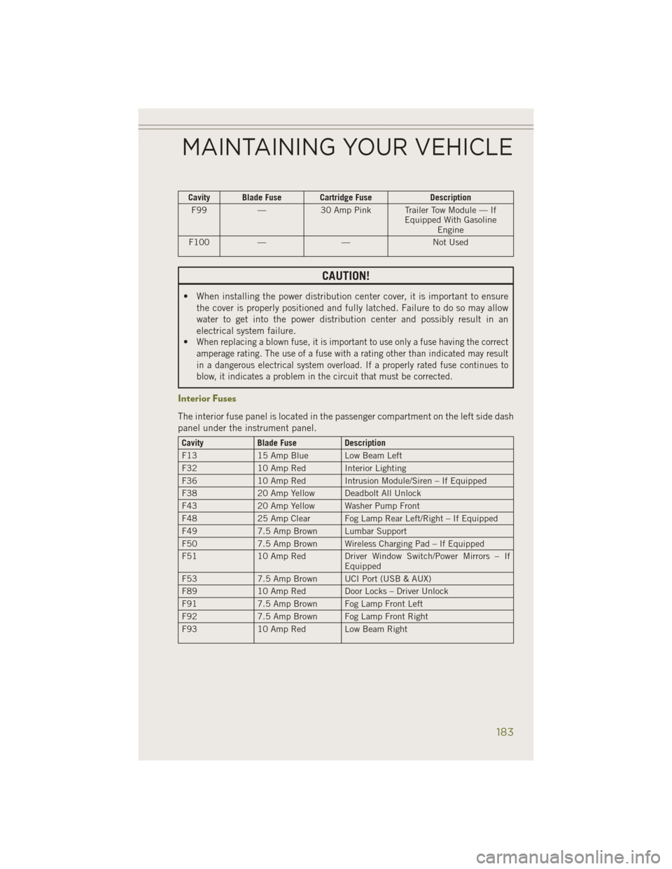 JEEP CHEROKEE 2014 KL / 5.G User Guide, Page 185