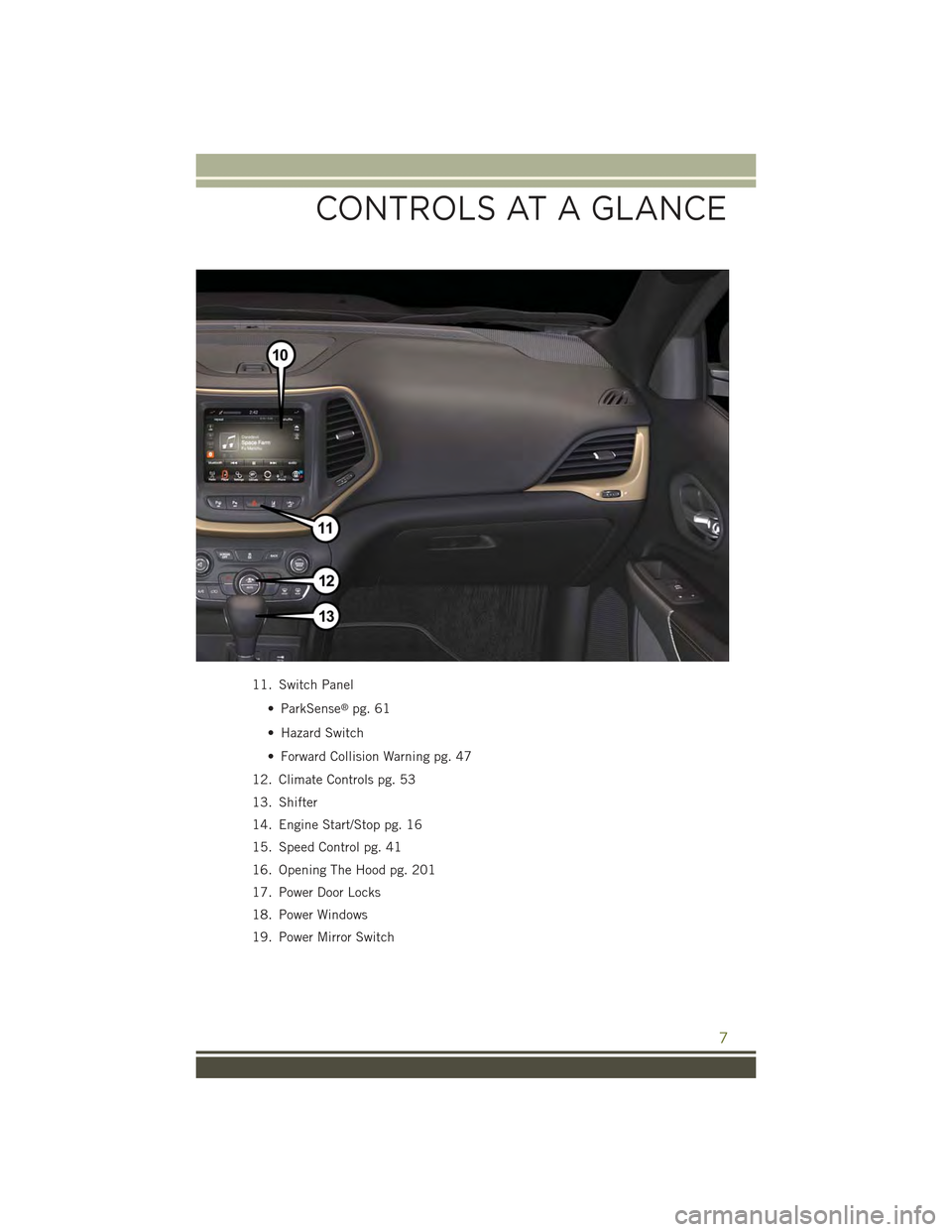 JEEP CHEROKEE 2015 KL / 5.G User Guide 11. Switch Panel • ParkSense®pg. 61 • Hazard Switch • Forward Collision Warning pg. 47 12. Climate Controls pg. 53 13. Shifter 14. Engine Start/Stop pg. 16 15. Speed Control pg. 41 16. Opening