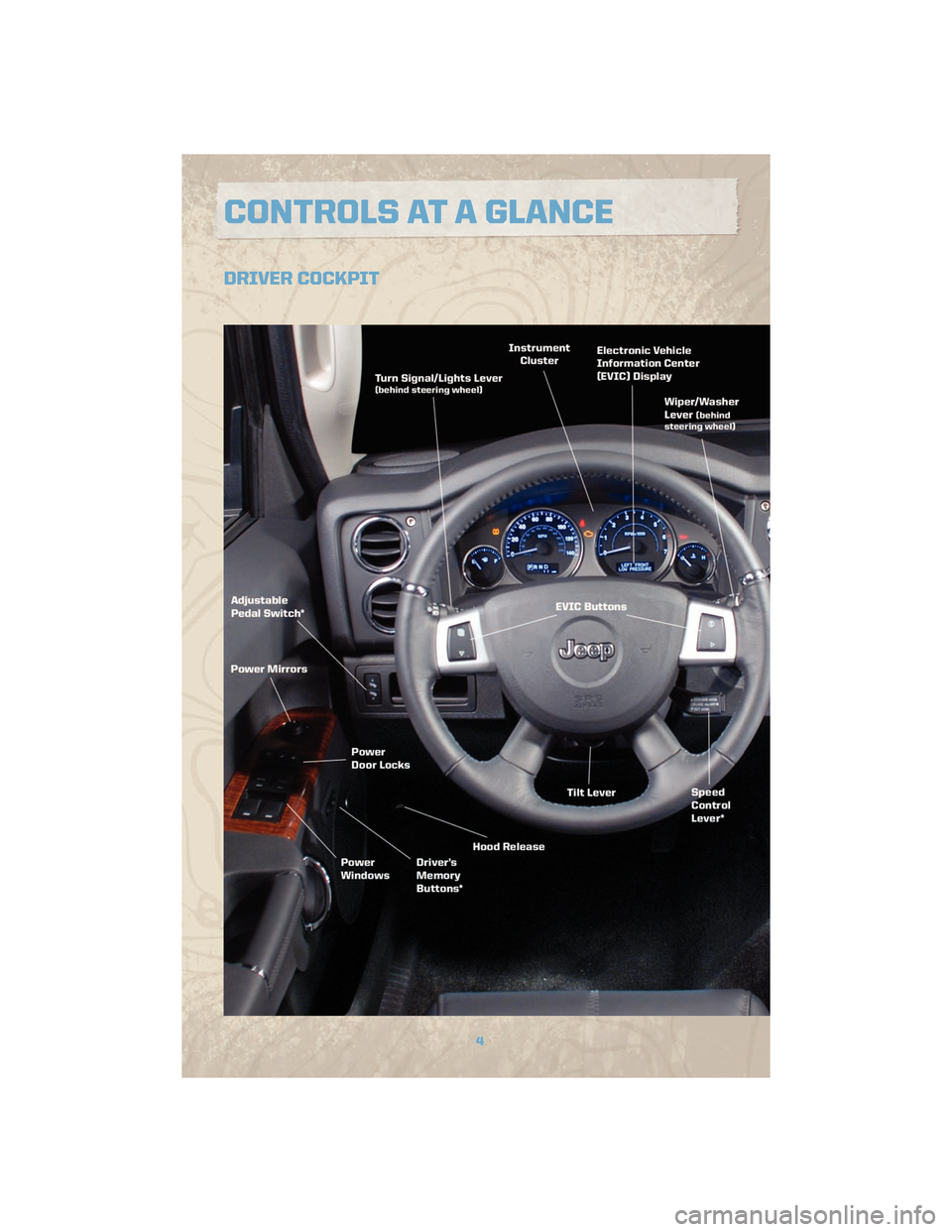 JEEP COMMANDER 2010 1.G User Guide, Page 6