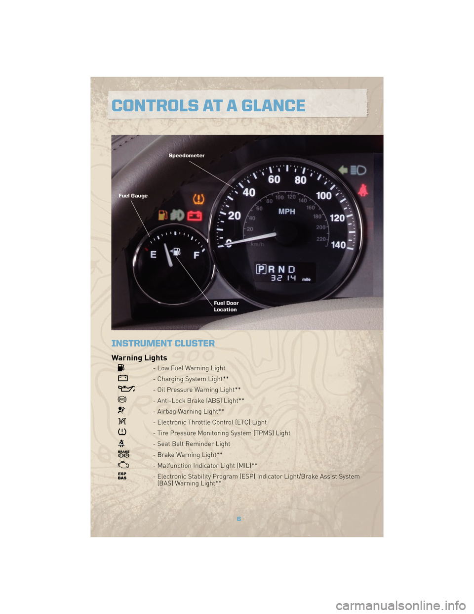 JEEP COMMANDER 2010 1.G User Guide, Page 8